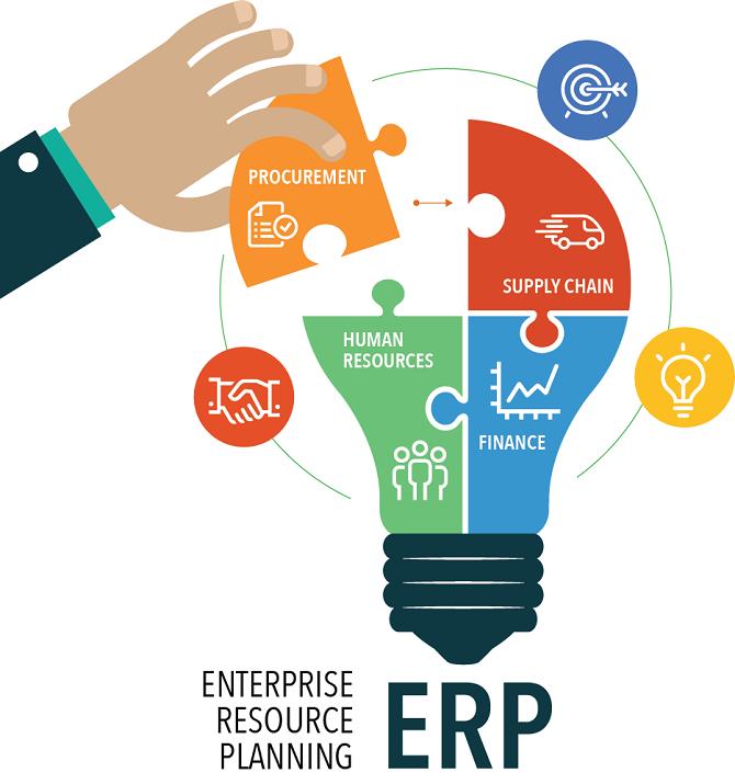 13 Lợi ích của phần mềm quản trị doanh nghiệp ERP đối với sự tăng trưởng của tổ chức 02