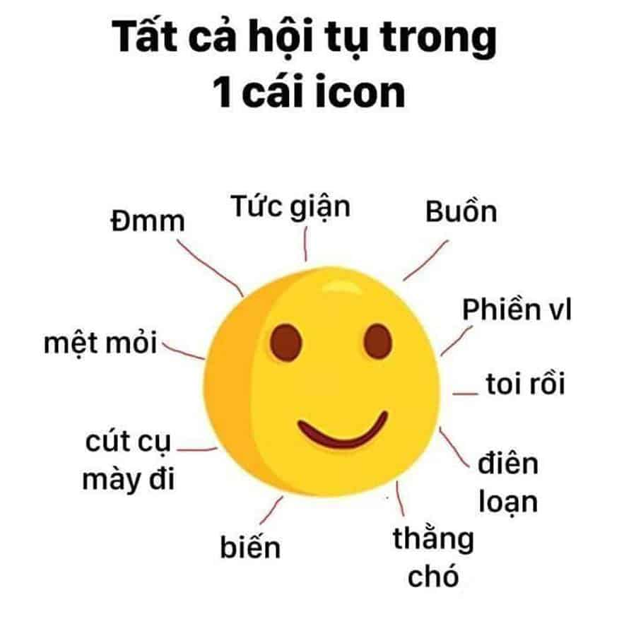 ý nghĩa icon :)