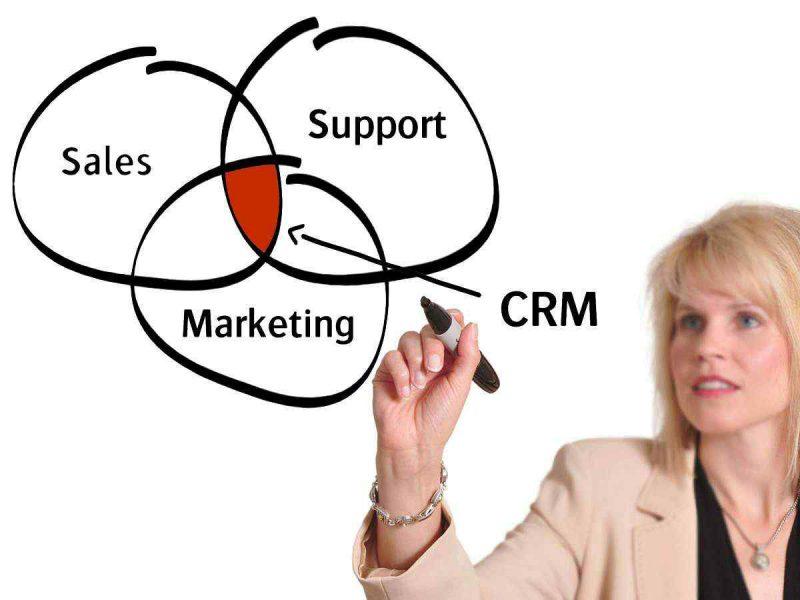 Mô hình CRM là gì