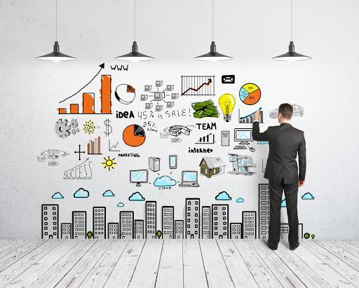 Tầm quan trọng của marketing trong kinh doanh