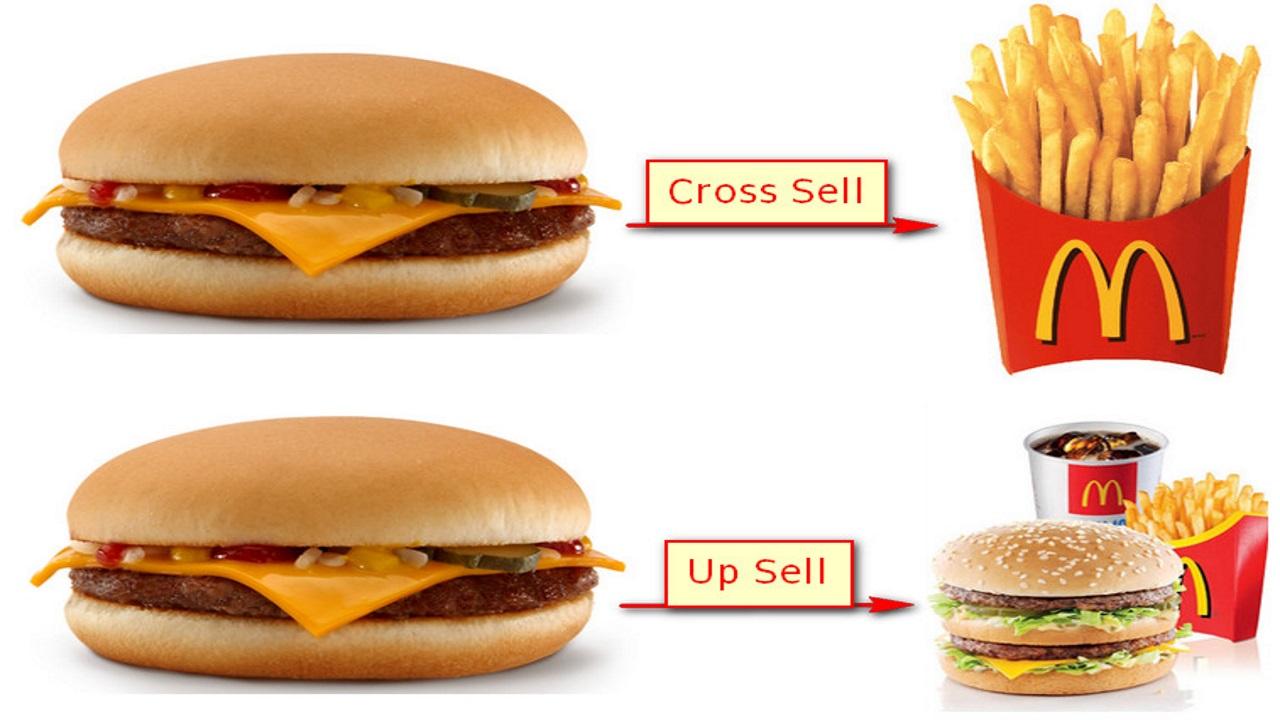 Sự Khác Nhau Giữa Up-selling Và Cross-selling